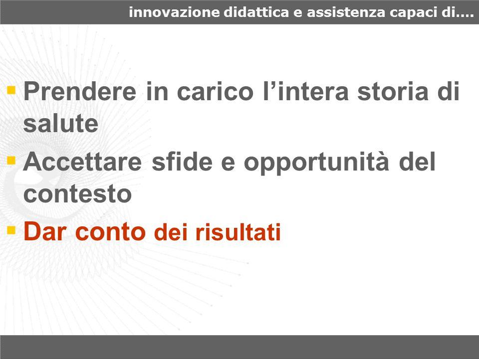 innovazione didattica e assistenza capaci di….
