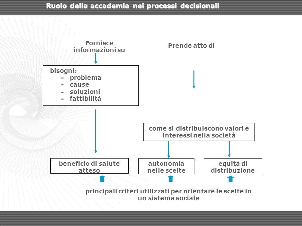 autonomia nelle scelte equità di distribuzione principali criteri utilizzati per orientare le scelte in un sistema sociale come si distribuiscono valo