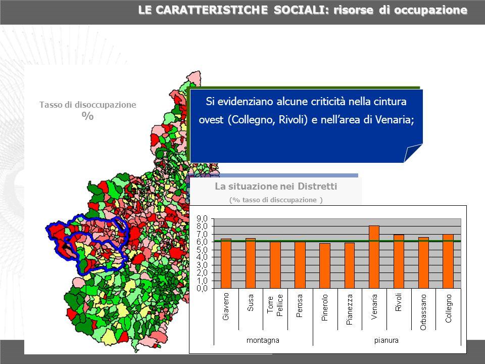 LE CARATTERISTICHE SOCIALI: risorse di occupazione Si evidenziano alcune criticità nella cintura ovest (Collegno, Rivoli) e nellarea di Venaria; La si