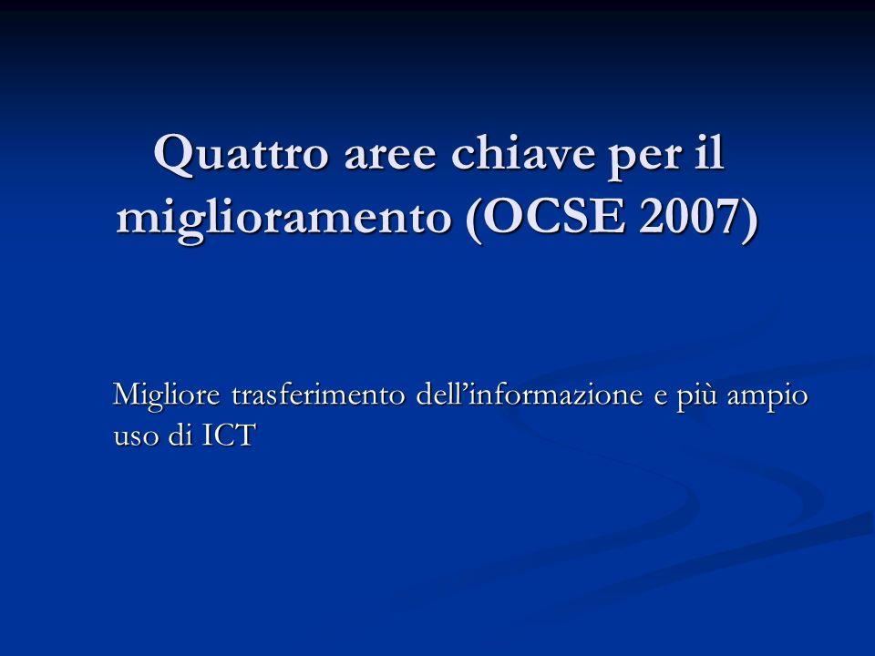 Quattro aree chiave per il miglioramento (OCSE 2007) Migliore trasferimento dellinformazione e più ampio uso di ICT