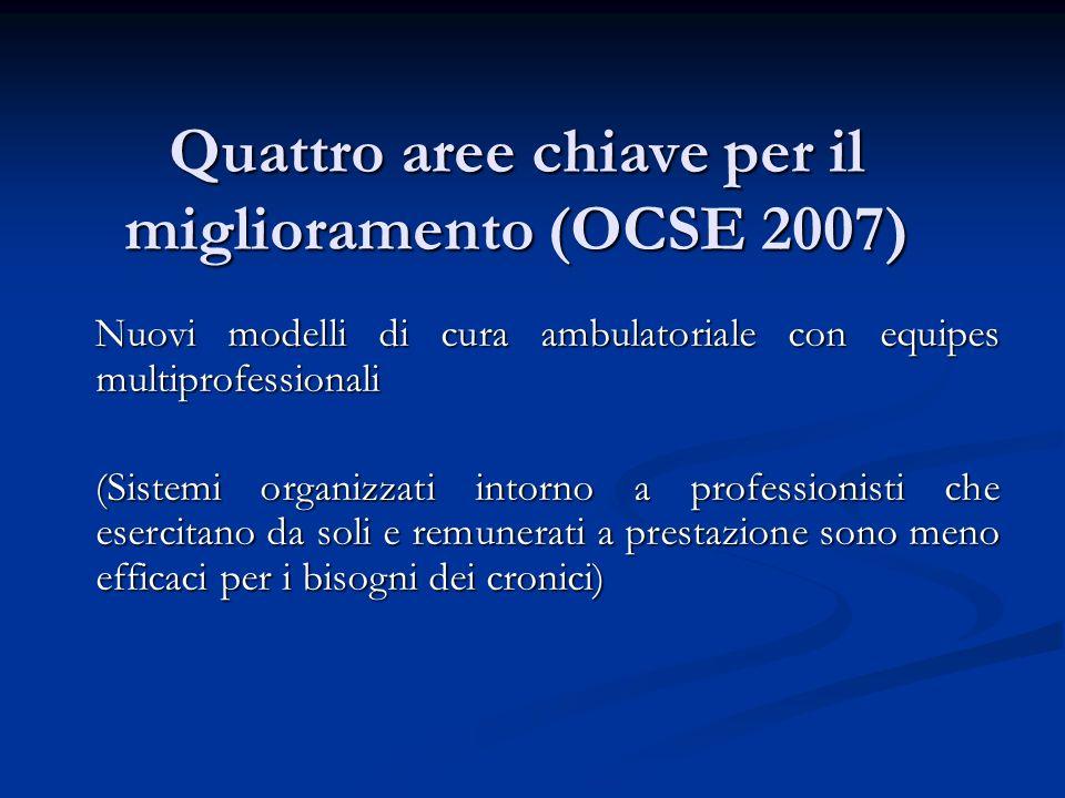 Quattro aree chiave per il miglioramento (OCSE 2007) Nuovi modelli di cura ambulatoriale con equipes multiprofessionali (Sistemi organizzati intorno a