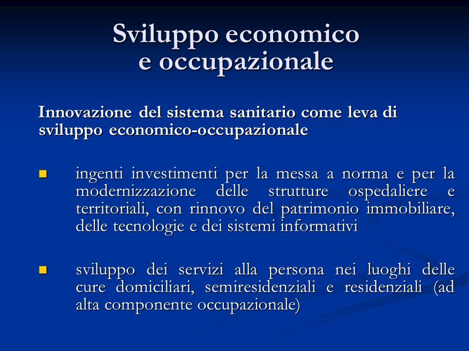 Sviluppo economico e occupazionale Innovazione del sistema sanitario come leva di sviluppo economico-occupazionale ingenti investimenti per la messa a