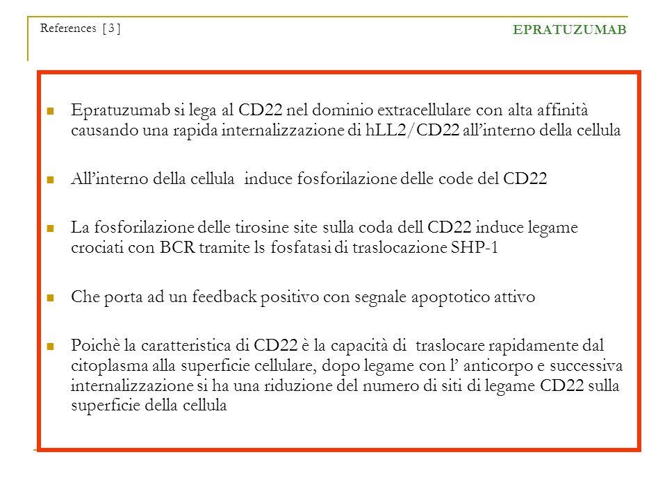 Epratuzumab si lega al CD22 nel dominio extracellulare con alta affinità causando una rapida internalizzazione di hLL2/CD22 allinterno della cellula A