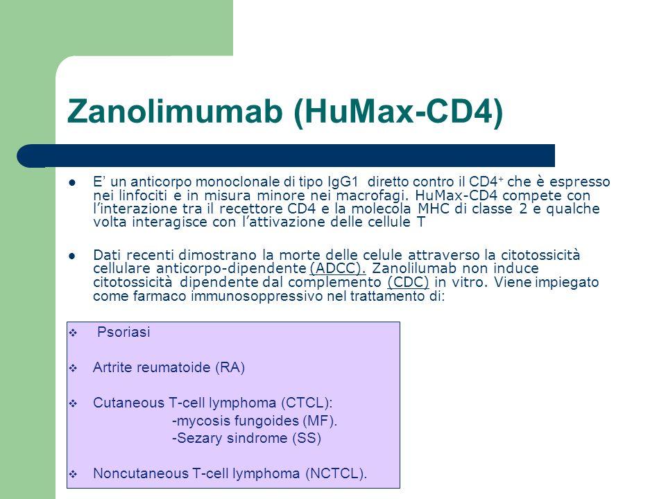Zanolimumab (HuMax-CD4) E un anticorpo monoclonale di tipo IgG1 diretto contro il CD4 + che è espresso nei linfociti e in misura minore nei macrofagi.