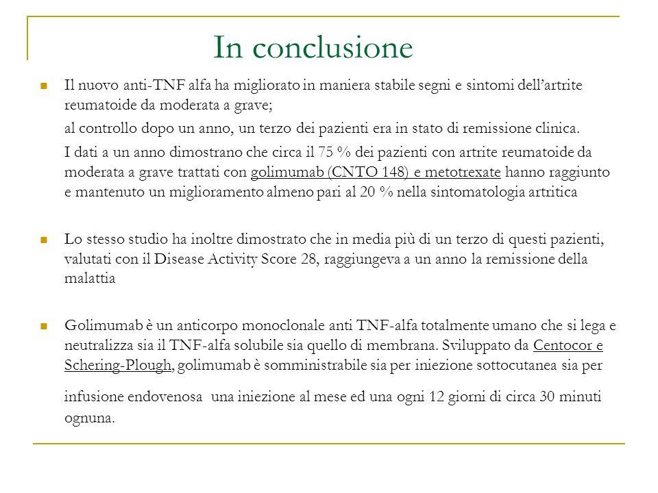 In conclusione Il nuovo anti-TNF alfa ha migliorato in maniera stabile segni e sintomi dellartrite reumatoide da moderata a grave; al controllo dopo u