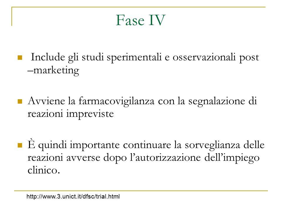 Fase IV Include gli studi sperimentali e osservazionali post –marketing Avviene la farmacovigilanza con la segnalazione di reazioni impreviste È quind