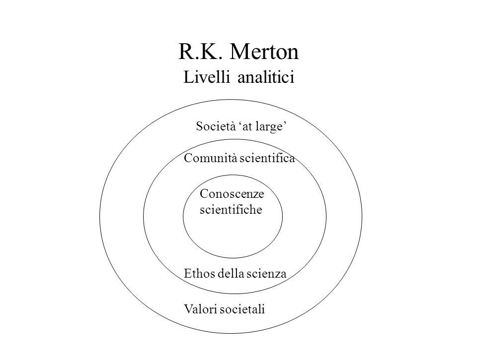 R.K. Merton Livelli analitici Società at large Valori societali Comunità scientifica Ethos della scienza Conoscenze scientifiche