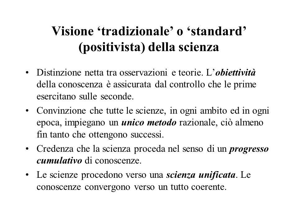 Visione tradizionale o standard (positivista) della scienza Distinzione netta tra osservazioni e teorie. Lobiettività della conoscenza è assicurata da