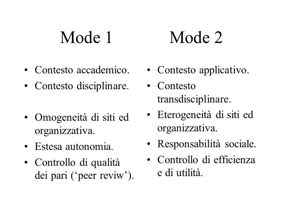 Mode 1 Mode 2 Contesto accademico. Contesto disciplinare. Omogeneità di siti ed organizzativa. Estesa autonomia. Controllo di qualità dei pari (peer r