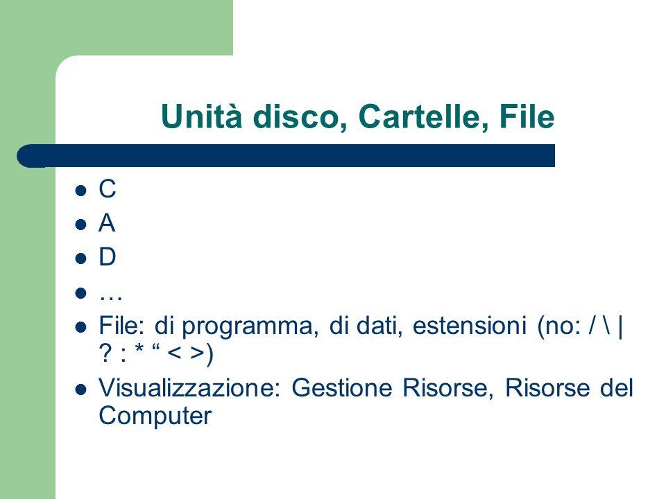 Unità disco, Cartelle, File C A D … File: di programma, di dati, estensioni (no: / \ | ? : * ) Visualizzazione: Gestione Risorse, Risorse del Computer