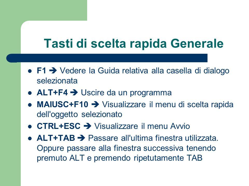 Tasti di scelta rapida Generale F1 Vedere la Guida relativa alla casella di dialogo selezionata ALT+F4 Uscire da un programma MAIUSC+F10 Visualizzare