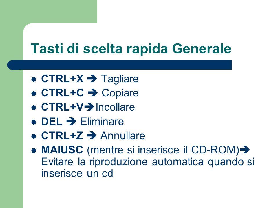 Tasti di scelta rapida Generale CTRL+X Tagliare CTRL+C Copiare CTRL+V Incollare DEL Eliminare CTRL+Z Annullare MAIUSC (mentre si inserisce il CD-ROM)
