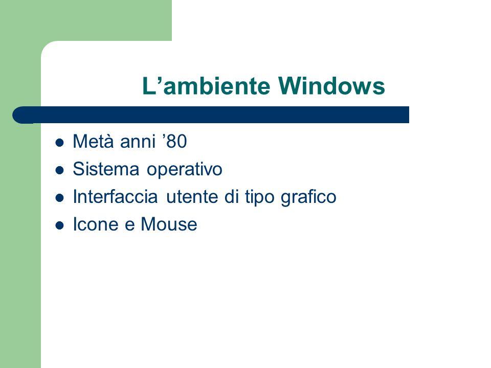 Lambiente Windows Metà anni 80 Sistema operativo Interfaccia utente di tipo grafico Icone e Mouse