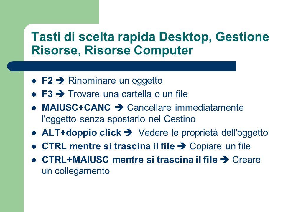 Tasti di scelta rapida Desktop, Gestione Risorse, Risorse Computer F2 Rinominare un oggetto F3 Trovare una cartella o un file MAIUSC+CANC Cancellare i