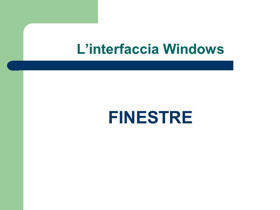 Linterfaccia Windows FINESTRE
