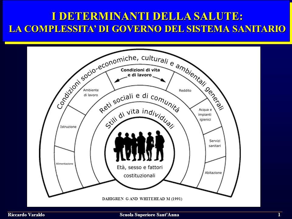 AZIENDE SANITARIE: EVOLUZIONE DELLO SCENARIO DI RIFERIMENTO LEVOLUZIONE DELLE BIO-TECNOLOGIE LA CRESCITA DELLA SPESA SANITARIA LEMPOWERMENT DEI PAZIENTI LE TRASFORMAZIONI EPIDEMIOLOGICHE E DEMOGRAFICHE Riccardo VaraldoScuola Superiore SantAnna2