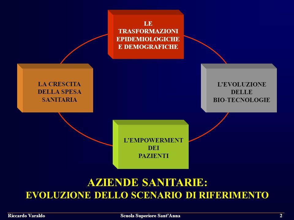 Riccardo VaraldoScuola Superiore SantAnna13 LORGANIZZAZIONE DELLE AZIENDE SANITARIE: CONVIVENZA TRA DUE POTERI POTERE VERTICALE = RUOLO + AUTORITA POTERE ORIZZONTALE = COMPETENZA PROFES- SIONALE + ESPERIENZA