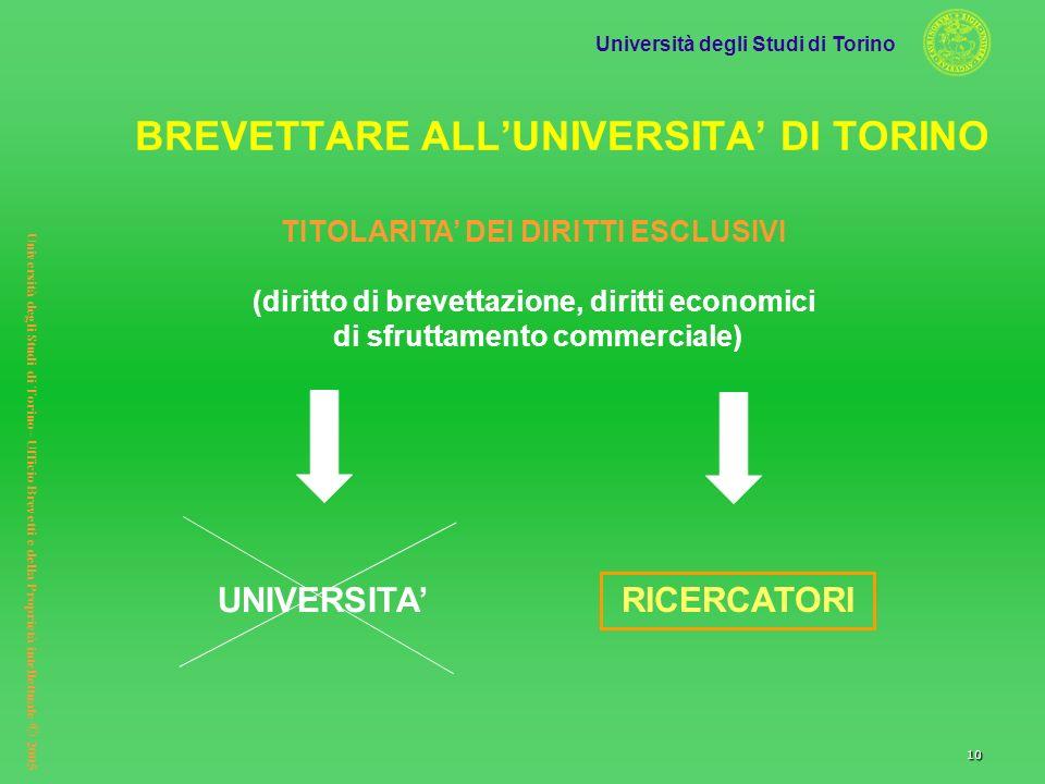 Università degli Studi di Torino Università degli Studi di Torino– Ufficio Brevetti e della Proprietà intellettuale © 2005 10 TITOLARITA DEI DIRITTI E