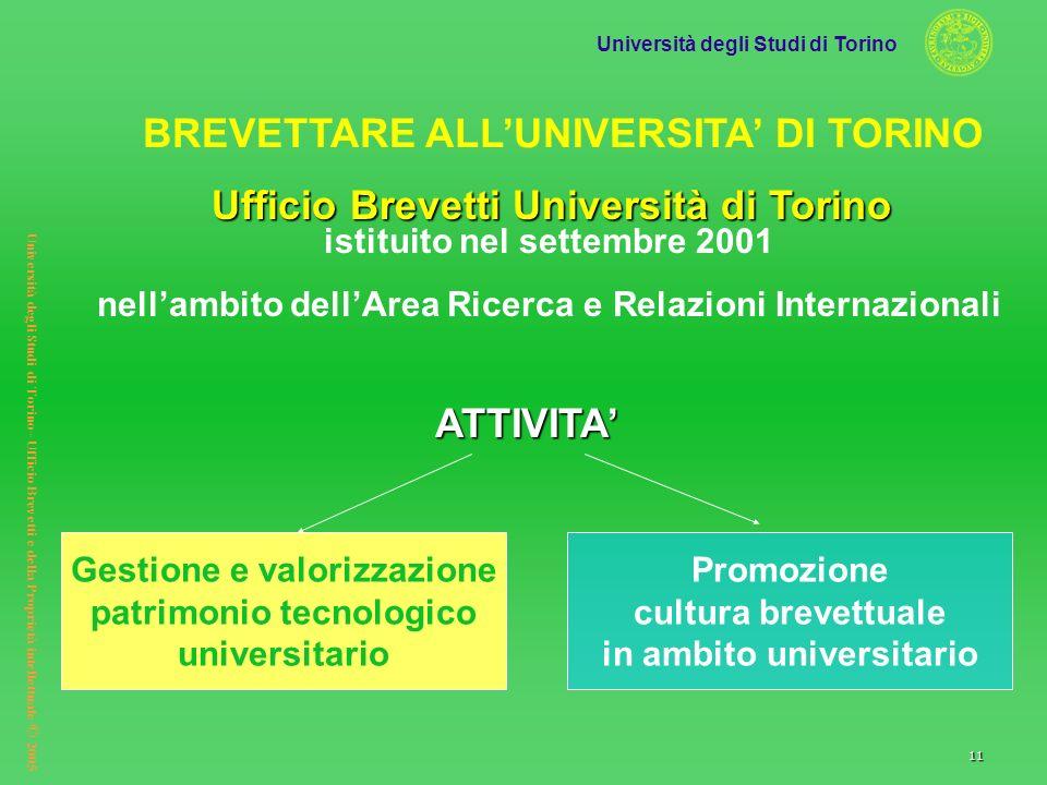 Università degli Studi di Torino Università degli Studi di Torino– Ufficio Brevetti e della Proprietà intellettuale © 2005 11 ATTIVITA Gestione e valo