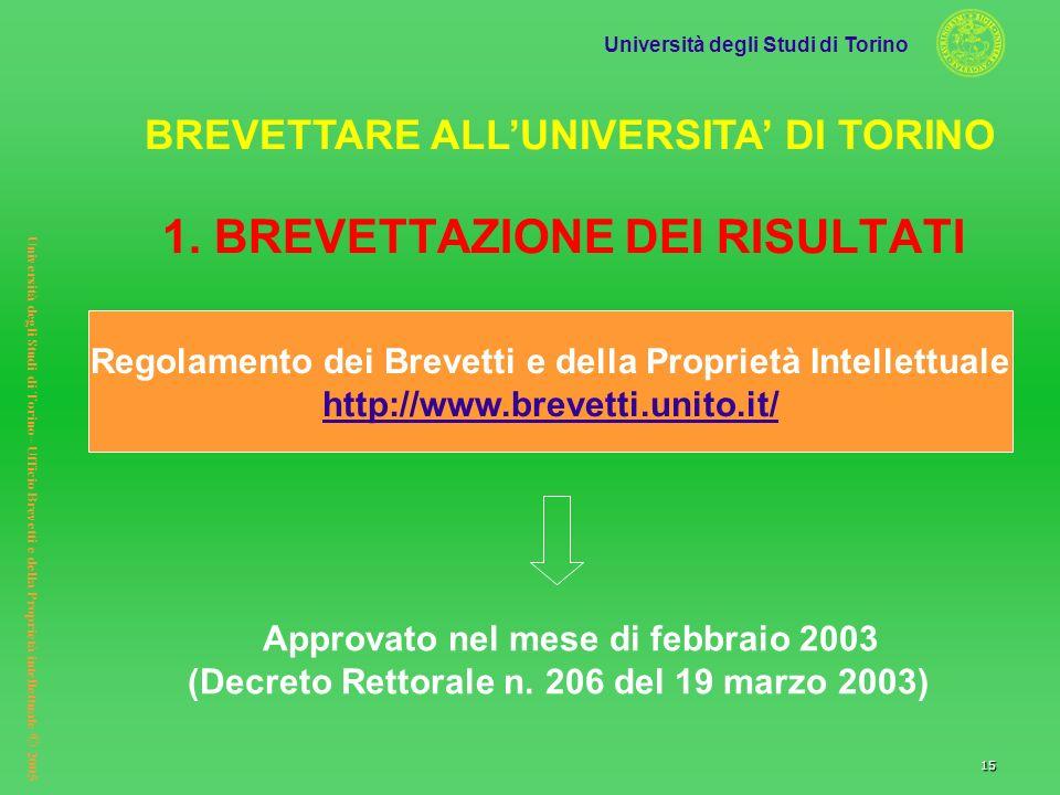 Università degli Studi di Torino Università degli Studi di Torino– Ufficio Brevetti e della Proprietà intellettuale © 2005 15 Approvato nel mese di fe