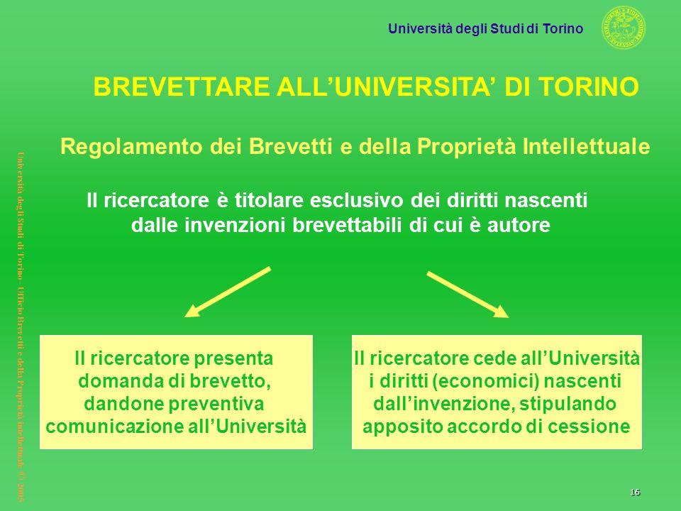 Università degli Studi di Torino Università degli Studi di Torino– Ufficio Brevetti e della Proprietà intellettuale © 2005 16 Il ricercatore presenta