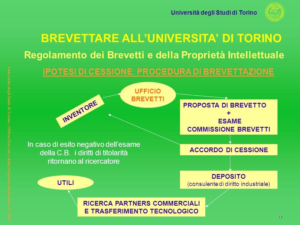 Università degli Studi di Torino Università degli Studi di Torino– Ufficio Brevetti e della Proprietà intellettuale © 2005 17 Regolamento dei Brevetti