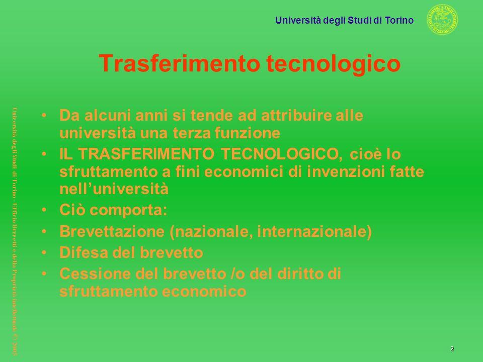 Università degli Studi di Torino– Ufficio Brevetti e della Proprietà intellettuale © 2005 2 Trasferimento tecnologico Da alcuni anni si tende ad attri