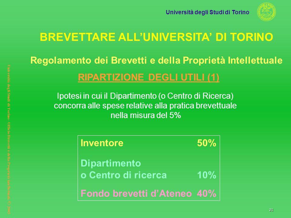 Università degli Studi di Torino Università degli Studi di Torino– Ufficio Brevetti e della Proprietà intellettuale © 2005 21 Ipotesi in cui il Dipart