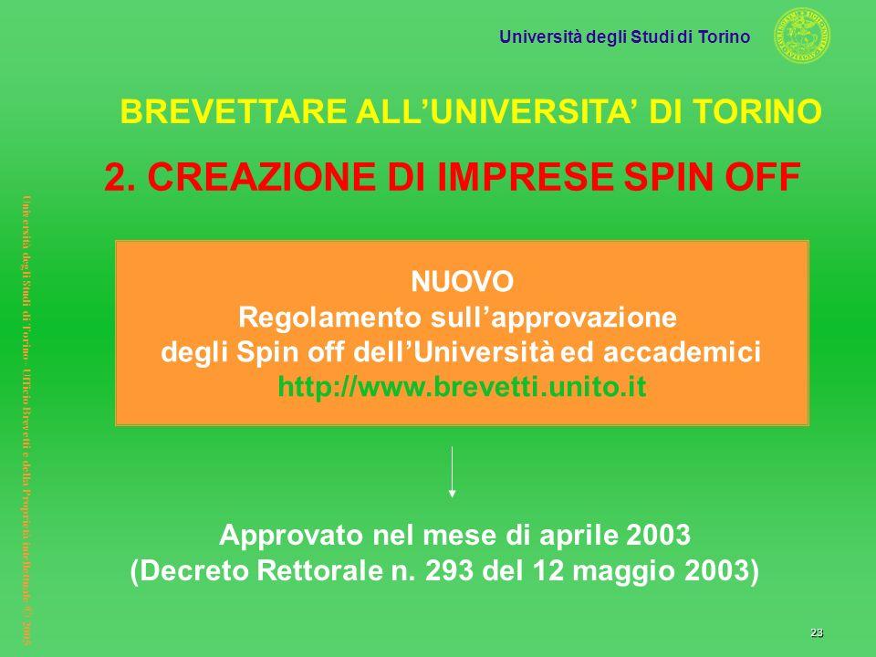 Università degli Studi di Torino Università degli Studi di Torino– Ufficio Brevetti e della Proprietà intellettuale © 2005 23 Approvato nel mese di ap