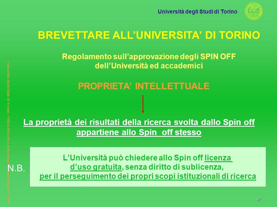 Università degli Studi di Torino Università degli Studi di Torino– Ufficio Brevetti e della Proprietà intellettuale © 2005 27 La proprietà dei risulta
