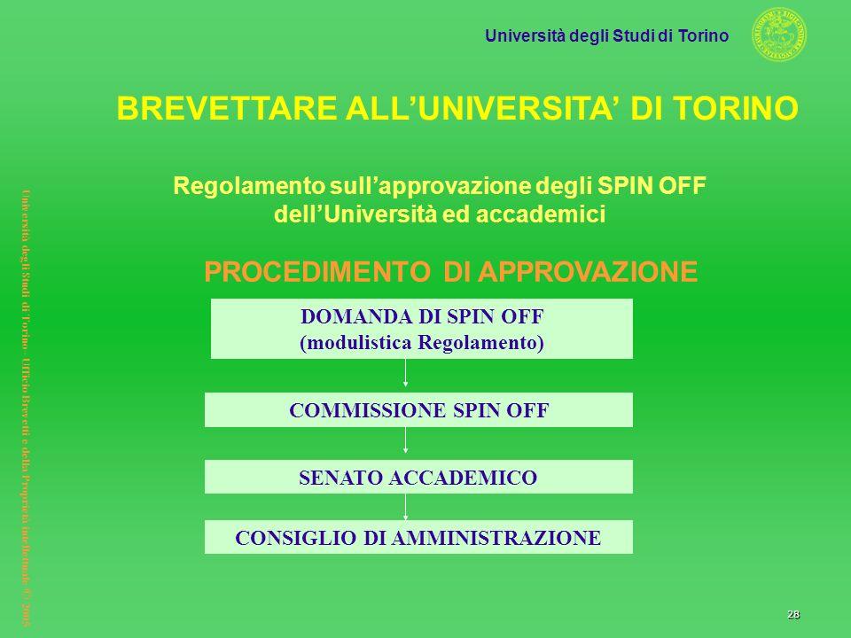 Università degli Studi di Torino Università degli Studi di Torino– Ufficio Brevetti e della Proprietà intellettuale © 2005 28 PROCEDIMENTO DI APPROVAZ