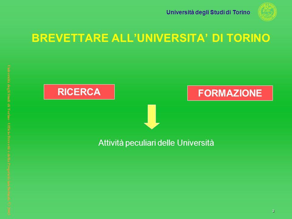 Università degli Studi di Torino Università degli Studi di Torino– Ufficio Brevetti e della Proprietà intellettuale © 2005 3 FORMAZIONE RICERCA Attivi
