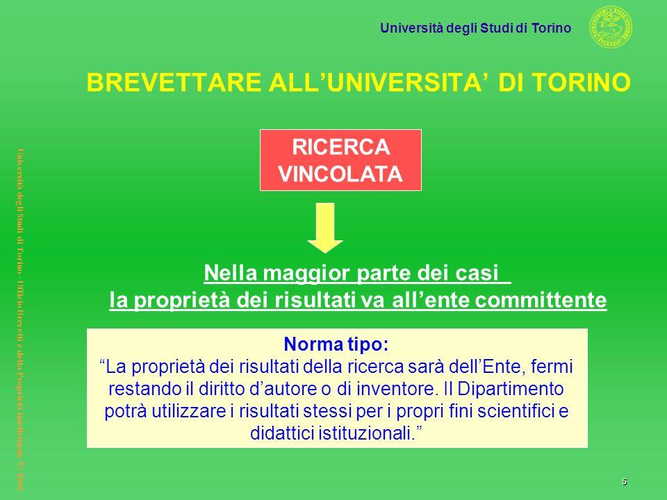 Università degli Studi di Torino Università degli Studi di Torino– Ufficio Brevetti e della Proprietà intellettuale © 2005 5 RICERCA VINCOLATA Nella m