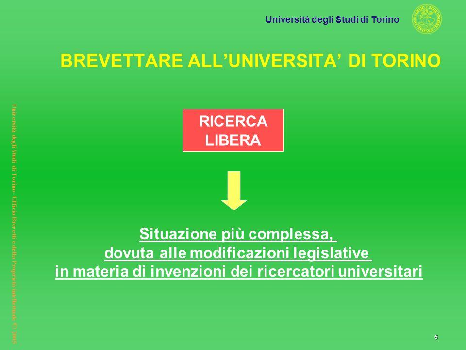 Università degli Studi di Torino Università degli Studi di Torino– Ufficio Brevetti e della Proprietà intellettuale © 2005 6 RICERCA LIBERA Situazione