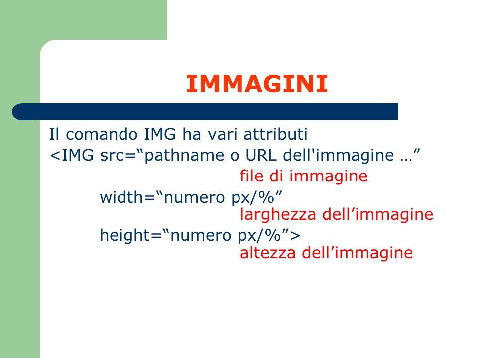 IMMAGINI Il comando IMG ha vari attributi <IMG src=pathname o URL dell'immagine … file di immagine width=numero px/% larghezza dellimmagine height=num