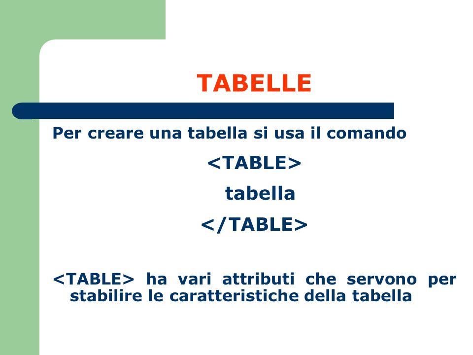 TABELLE Per creare una tabella si usa il comando tabella ha vari attributi che servono per stabilire le caratteristiche della tabella