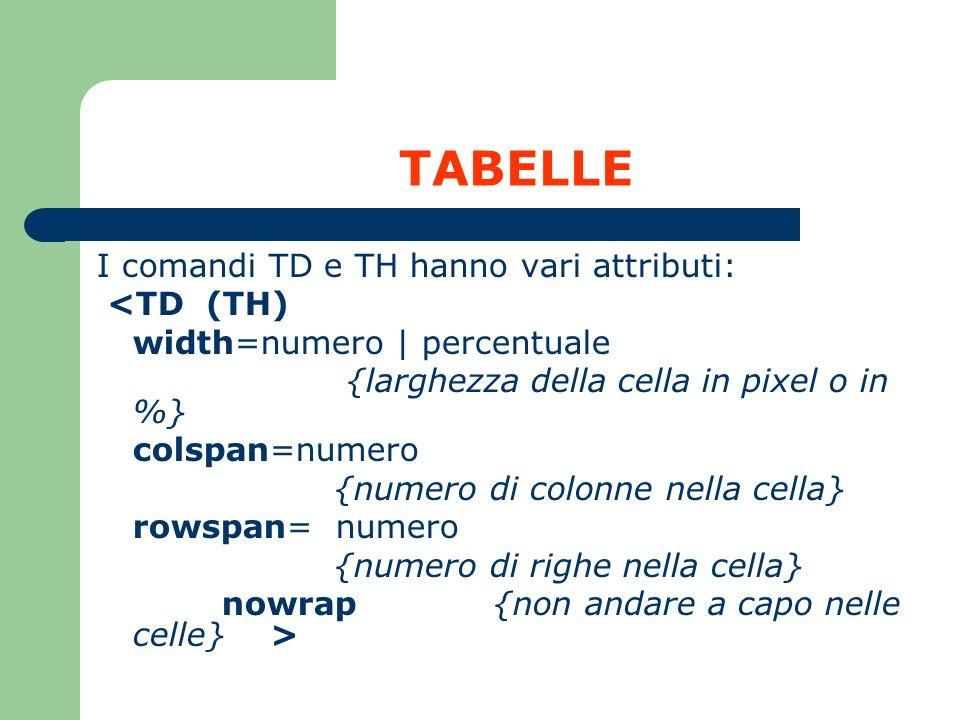TABELLE I comandi TD e TH hanno vari attributi: <TD (TH) width=numero | percentuale {larghezza della cella in pixel o in %} colspan=numero {numero di