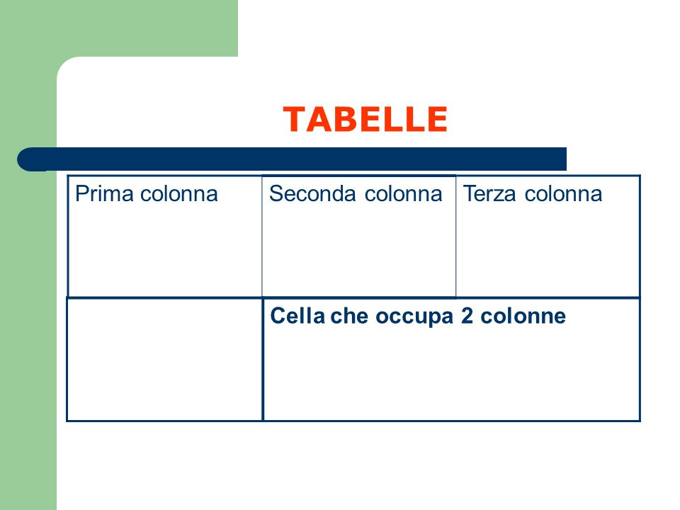 TABELLE Prima colonnaSeconda colonnaTerza colonna Cella che occupa 2 colonne