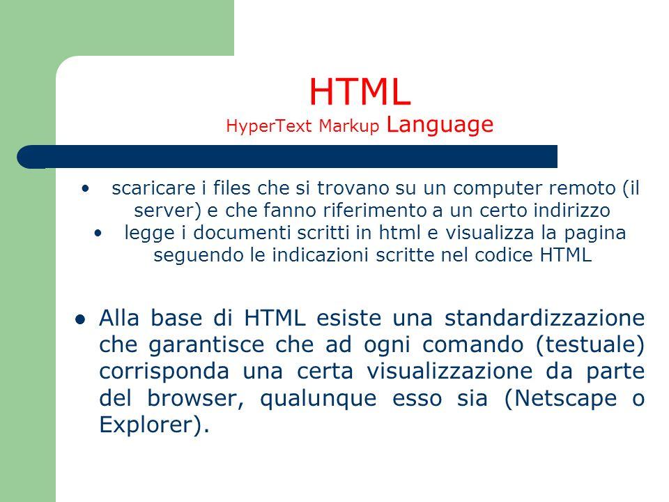 HTML HyperText Markup Language scaricare i files che si trovano su un computer remoto (il server) e che fanno riferimento a un certo indirizzo legge i