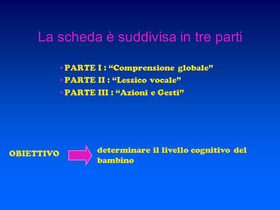 Inoltre la distribuzione dei soggetti era così definita: SESSO LIVELLO SOCIO-CULTURALE RIPARTIZIONE GEOGRAFICA
