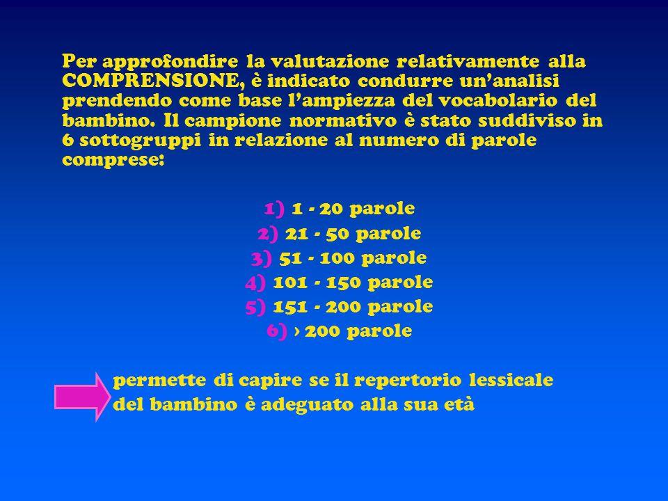 b) Produzione Σ produce Si è visto che : - Bambini più piccoli da 0 a 8 parole (media = 0,9) - Bambini più grandi da 0 a 242 parole (media = 31,9) Pun