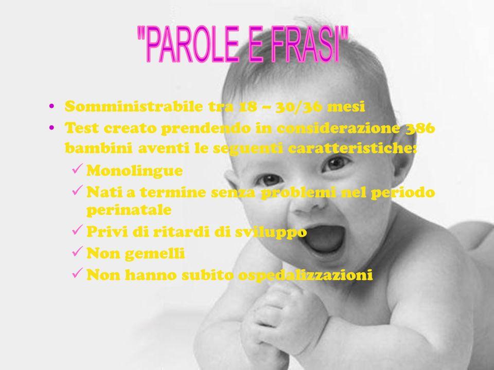 SEZIONE F - OSSERVAZIONE : Il bambino usa gesti in assenza di oggetti e/o eventi reali per indicarli? - Si considerano le risposte dei genitori: SÍ la