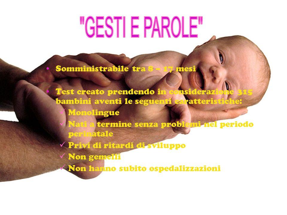 SEZIONE F - OSSERVAZIONE : Il bambino usa gesti in assenza di oggetti e/o eventi reali per indicarli.