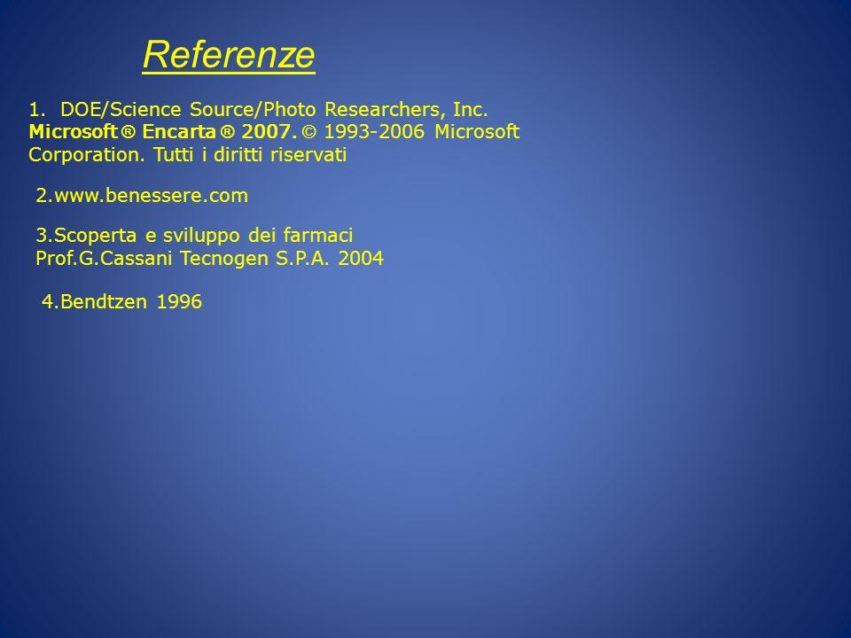 1.DOE/Science Source/Photo Researchers, Inc. Microsoft ® Encarta ® 2007. © 1993-2006 Microsoft Corporation. Tutti i diritti riservati Referenze 2.www.