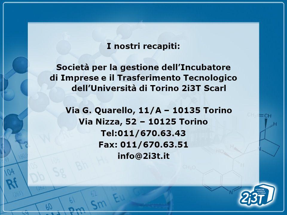 I nostri recapiti: Società per la gestione dellIncubatore di Imprese e il Trasferimento Tecnologico dellUniversità di Torino 2i3T Scarl Via G. Quarell