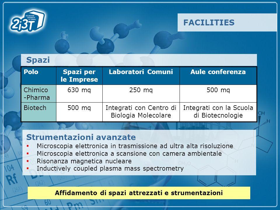 PoloSpazi per le Imprese Laboratori ComuniAule conferenza Chimico -Pharma 630 mq250 mq500 mq Biotech500 mqIntegrati con Centro di Biologia Molecolare