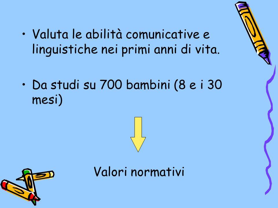 Valuta le abilità comunicative e linguistiche nei primi anni di vita. Da studi su 700 bambini (8 e i 30 mesi) Valori normativi