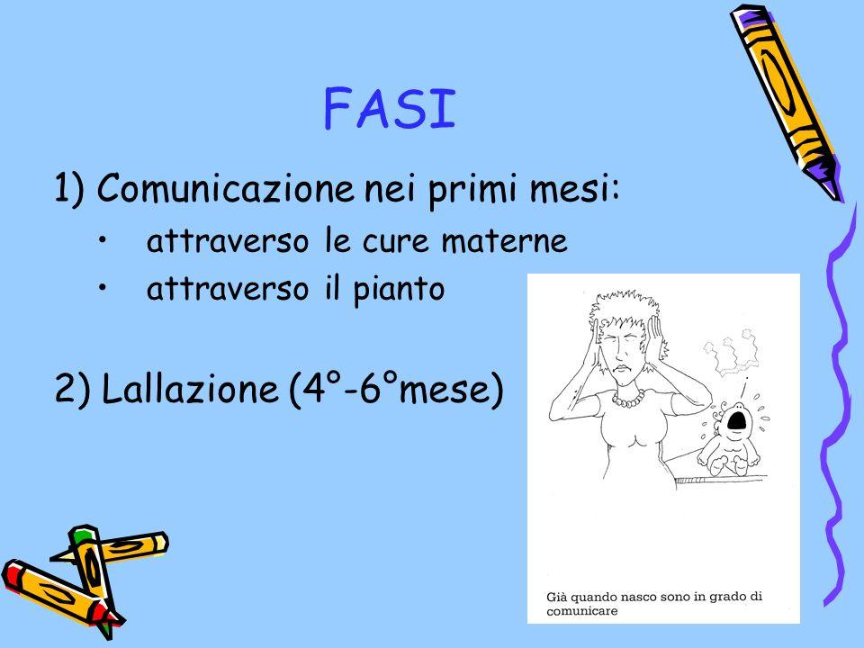 FASI 1) Comunicazione nei primi mesi: attraverso le cure materne attraverso il pianto 2) Lallazione (4°-6°mese)