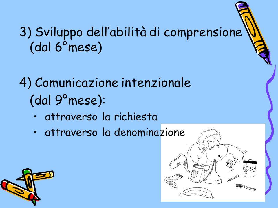 3) Sviluppo dellabilità di comprensione (dal 6°mese) 4) Comunicazione intenzionale (dal 9°mese): attraverso la richiesta attraverso la denominazione