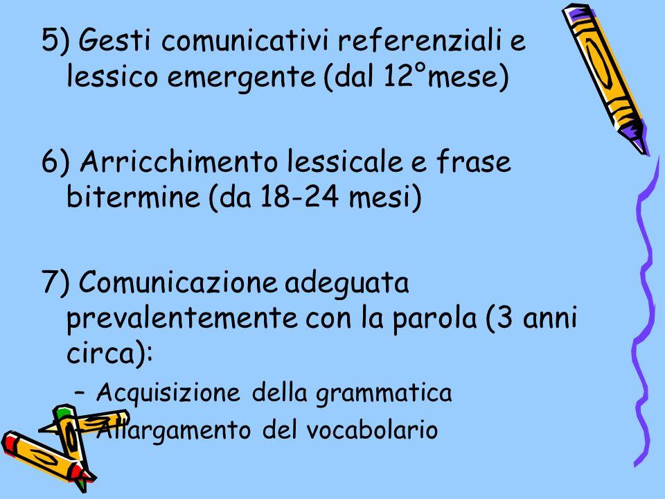 5) Gesti comunicativi referenziali e lessico emergente (dal 12°mese) 6) Arricchimento lessicale e frase bitermine (da 18-24 mesi) 7) Comunicazione ade